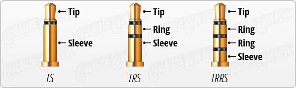trrs-diagram1